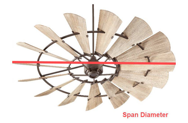 Ceiling fan span diameter or sweep