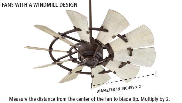 Windmill Fans